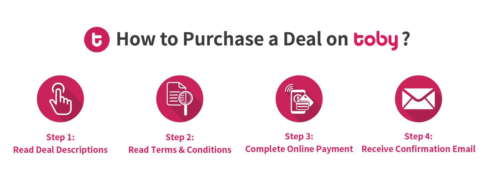 Deal-How-to-Buy